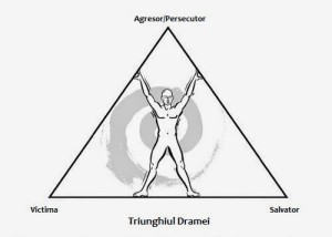 triunghiul-agresor-salvator-victima